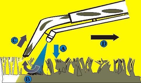 Extrakční čištění